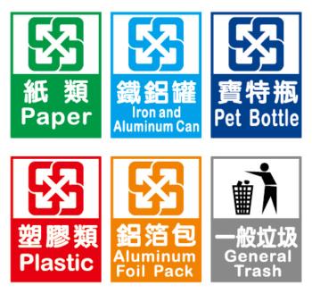 資源回收的7大迷思